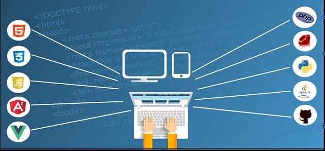 MyBlog - how to create a blog
